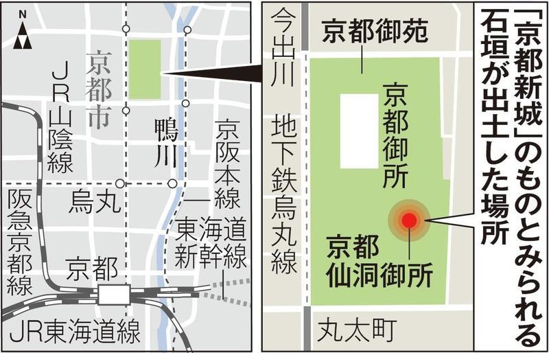 「京都新城」の発掘調査地点